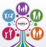 家庭观念背景。与家庭剪影的抽象树。 免版税库存图片