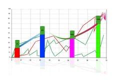 图表与曲线和由箭头 免版税库存照片