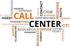 Облако слова - центр телефонного обслуживания Стоковые Фотографии RF