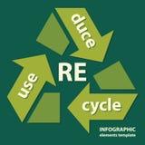 Η επαναχρησιμοποίηση, μειώνει, ανακυκλώνει την αφίσα. Στοκ εικόνες με δικαίωμα ελεύθερης χρήσης