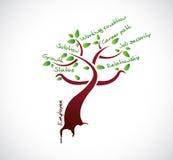 Дизайн иллюстрации роста дерева работника Стоковое Изображение