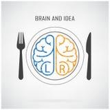 创造性的左脑和右脑想法概念 库存图片