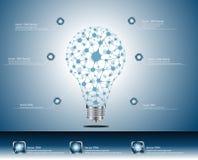 医疗创造性的电灯泡的想法 免版税库存照片