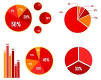 Διαγράμματα πιτών και γραφικές στατιστικές φραγμών Στοκ εικόνα με δικαίωμα ελεύθερης χρήσης