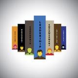 领导、配合、主动性&能力-概念传染媒介 免版税库存照片