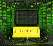 Επιχειρησιακή θετική γραφική παράσταση προβλεπόμενη ή αποτελέσματα των χρυσών προϊόντων Στοκ φωτογραφίες με δικαίωμα ελεύθερης χρήσης