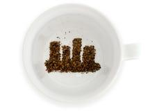 咖啡杯-算命不动产投资 免版税库存图片