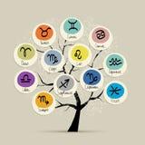 与黄道带的艺术树为您的设计签字 免版税库存图片