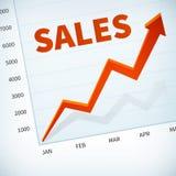 Положительная стрелка диаграммы объема продаж торгово-промышленных предприятий Стоковые Изображения