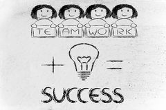 好想法和配合,成功(妇女版本)的钥匙 库存图片