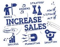 增加销售概念 免版税库存照片