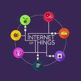 Интернет вещей Стоковое Изображение