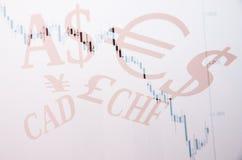 Валюты мира Стоковое фото RF