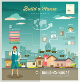 Οικοδομήσεις κτηρίου η εφαρμοσμένη μηχανική σπιτιών σας Στοκ εικόνα με δικαίωμα ελεύθερης χρήσης