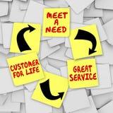 Συναντήστε το μεγάλο πελάτη υπηρεσιών ανάγκης για το κολλώδες διάγραμμα σημειώσεων ζωής Στοκ Εικόνα