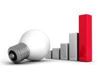 与想法电灯泡的白色长条图图 免版税库存图片