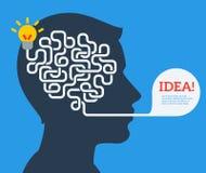 人脑的创造性的概念,传染媒介 免版税图库摄影