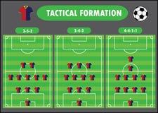 Образование футбольной команды Стоковое фото RF