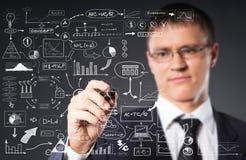 Успешный и умный бизнесмен писать мнимый текст Стоковое Изображение