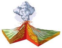 ηφαίστειο Στοκ Φωτογραφίες