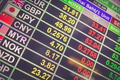 货币显示板在机场,泰国 库存图片