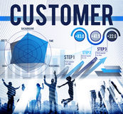 Концепция стратегии эффективности обслуживания преданности клиента Стоковое фото RF