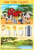 Αγροτικό θέμα με τον αγρότη και τα γαλακτοκομικά προϊόντα Στοκ εικόνα με δικαίωμα ελεύθερης χρήσης