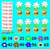 Άσκηση για τα παιδιά με τον πολλαπλασιασμό από επτά - πρέπει να χρωματίσετε τα λουλούδια στο σχετικό χρώμα Στοκ φωτογραφίες με δικαίωμα ελεύθερης χρήσης