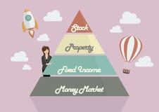 Бизнес-леди представляя диаграмму пирамиды распределения имущества Стоковая Фотография