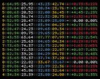 董事会电子市场股票 免版税库存图片