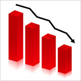 красный цвет гистограммы Стоковое Фото