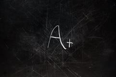 A+ στοκ εικόνες
