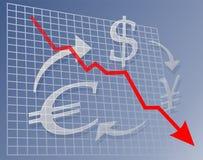 валюты диаграммы вниз Стоковое Изображение