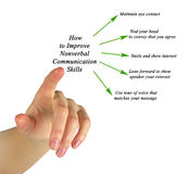 Nonverbal communication skills. How to improve nonverbal communication skills Stock Photo