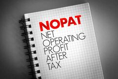 Free NOPAT - Net Operating Profit After Tax Acronym On Notepad, Business Concept Background Royalty Free Stock Images - 214821469