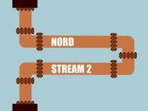 Nord-Strom 2 stock abbildung