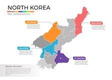 Nordkorea-Karte infographics Vektorschablone mit Regionen und Zeigerkennzeichen lizenzfreies stockbild