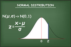 Normal distribution Stock Images