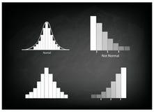 Normalna i Normalnej dystrybuci krzywa na Chalkboard tle ilustracja wektor