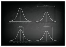 Normalnej dystrybuci krzywa na Zielonym Chalkboard tle ilustracja wektor
