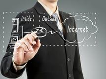 normalt nätverk för man för affärsidédiagramdraw royaltyfri bild