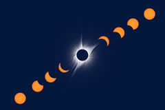 North American Total Solar Eclipse 2017. royalty free illustration