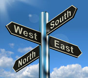North East South West Signpost Stock Image