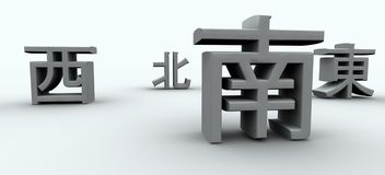 North, South, East, West. Chinese word of North, South, East, West Royalty Free Stock Images