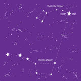 The North Star, Big and Little Dipper Constellations.Celestial Background Royalty Free Stock Images