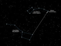 North star Polaris. Night  starry sky with with constellations o. F Ursa Major and Ursa Minor Little Dipper and Big Dipper. Vector illustration. Space and Stock Photo