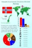 noruega Infographics para la presentación Todos los países del mundo Fotos de archivo