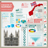 Norway infographics, statistical data, sights Stock Photography