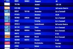 NORWEGU AIRLIBES piloci NA strajkach Obrazy Royalty Free