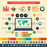 Nostalgic music infographic presentation print. Worldwide nostalgic retro music apps users statistics map and schemas infographic presentation poster abstract Royalty Free Stock Photo
